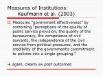 measures of institutions kaufmann et al 2003