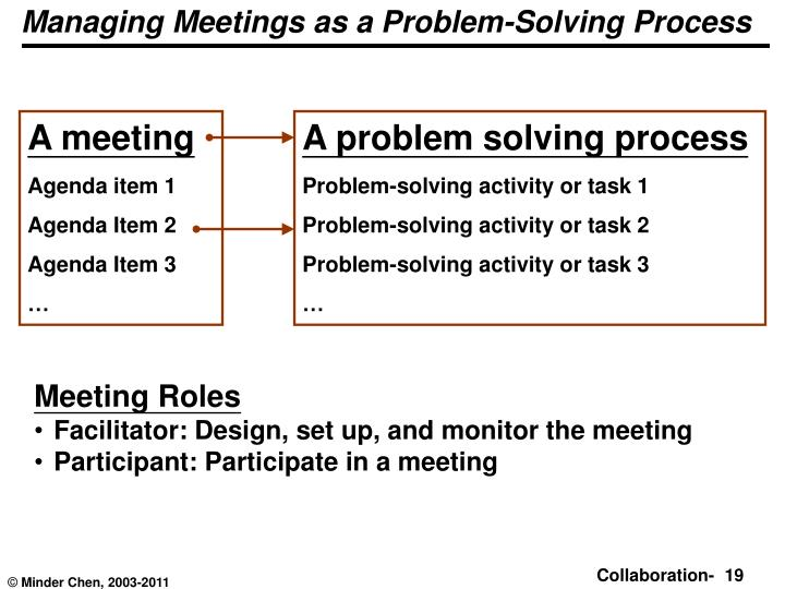 manage meetings essay To prevent holding a meeting in which participants are unprepared, veer off-track, or waste the team's time, you should create an effective meeting agenda that sets clear expectations for what needs to.