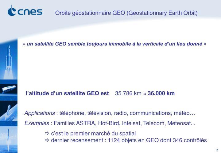 Orbite géostationnaire GEO (Geostationnary Earth Orbit)