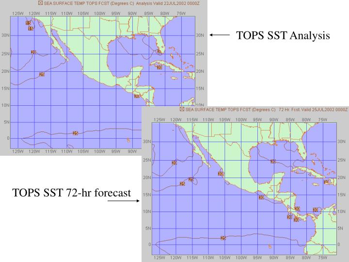 TOPS SST Analysis