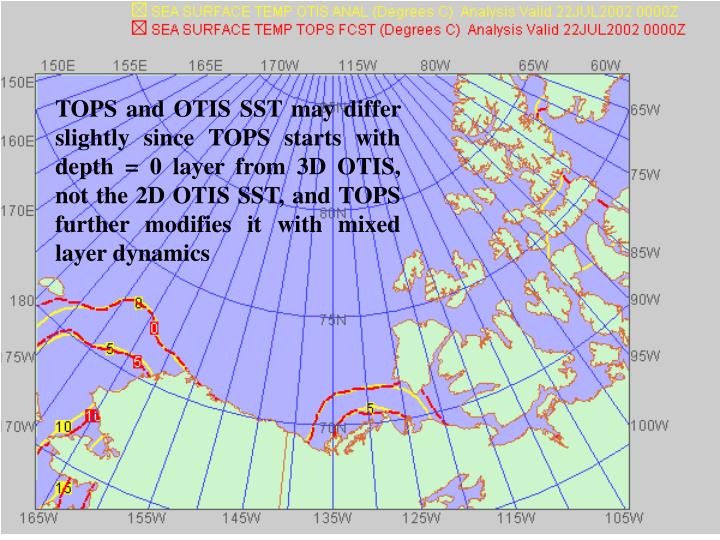 TOPS and OTIS SST may differ slightly since TOPS starts with depth = 0 layer from 3D OTIS, not the 2D OTIS SST, and TOPS further modifies it with mixed layer dynamics
