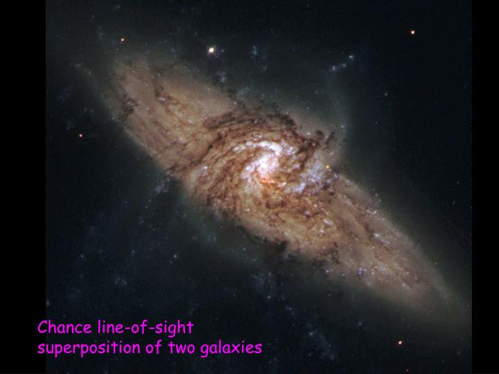 Chance line-of-sight superposition of two galaxies