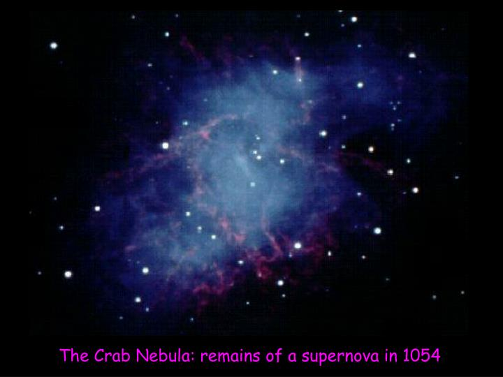 The Crab Nebula: remains of a supernova in 1054