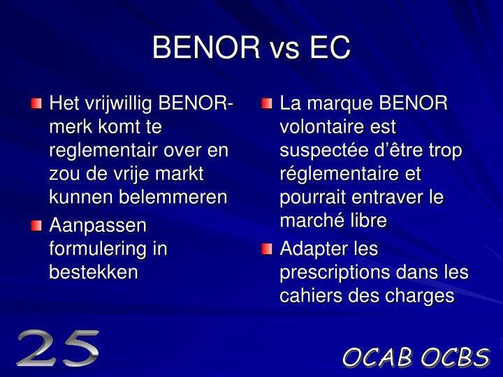 Het vrijwillig BENOR-merk komt te reglementair over en zou de vrije markt kunnen belemmeren
