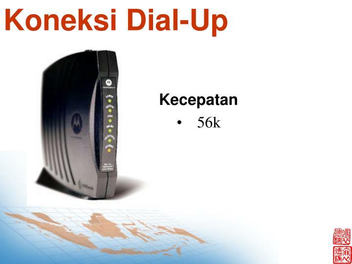 Koneksi Dial-Up