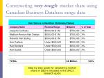 constructing very rough market share using canadian business database range data
