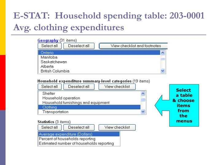 E-STAT:  Household spending table: 203-0001