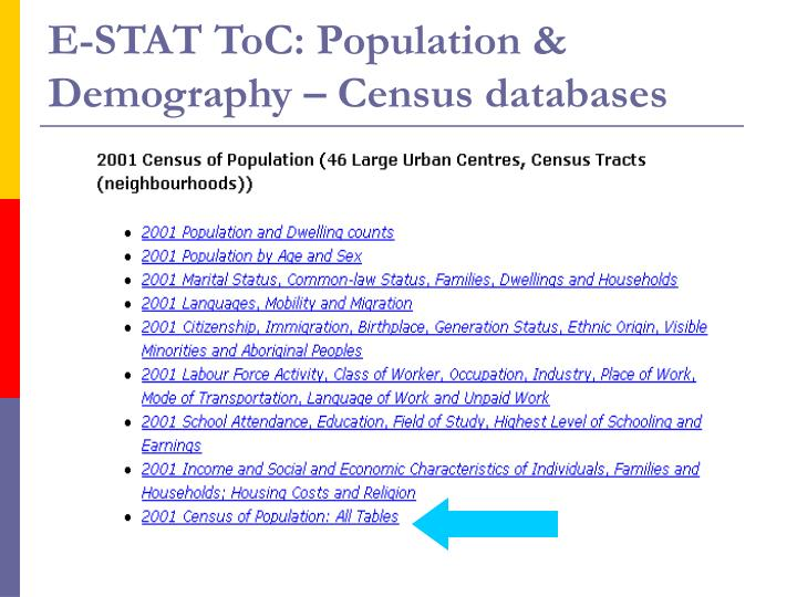 E-STAT ToC: Population & Demography – Census databases