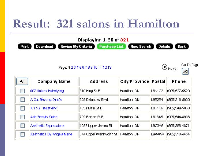 Result:  321 salons in Hamilton