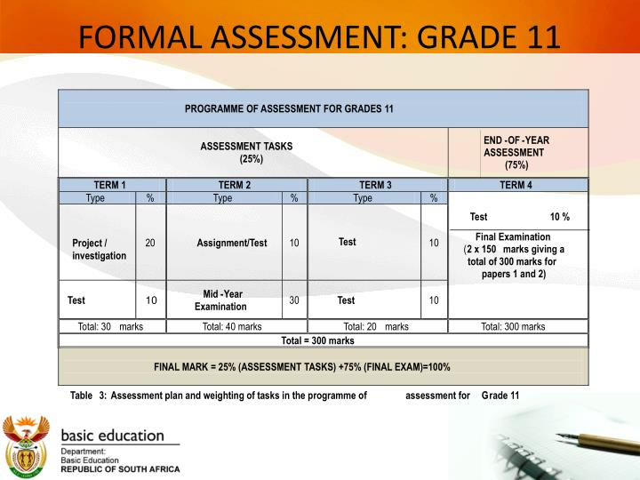 PROGRAMME OF ASSESSMENT FOR GRADES 11