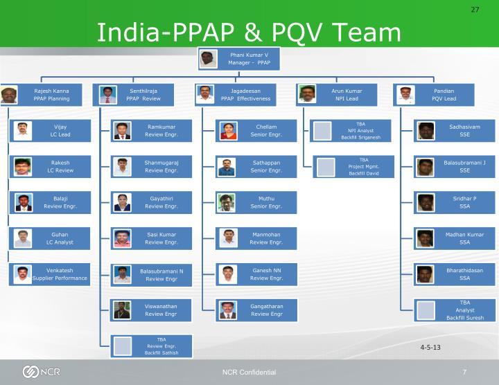 India-PPAP & PQV Team