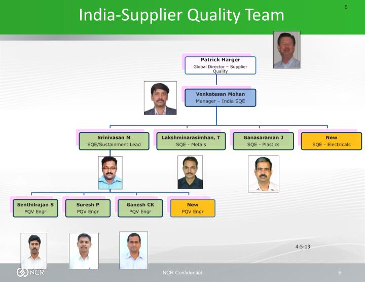 India-Supplier Quality Team