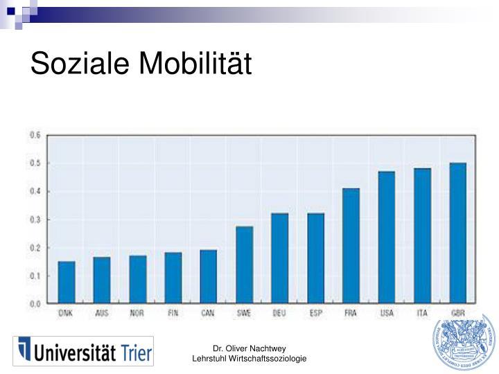 Soziale Mobilität