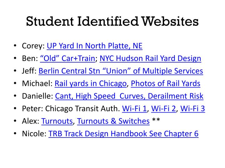 Student Identified Websites