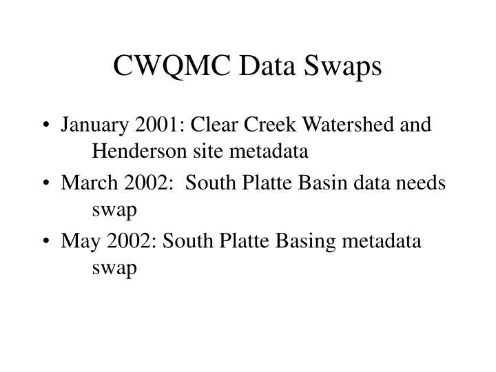 CWQMC Data Swaps