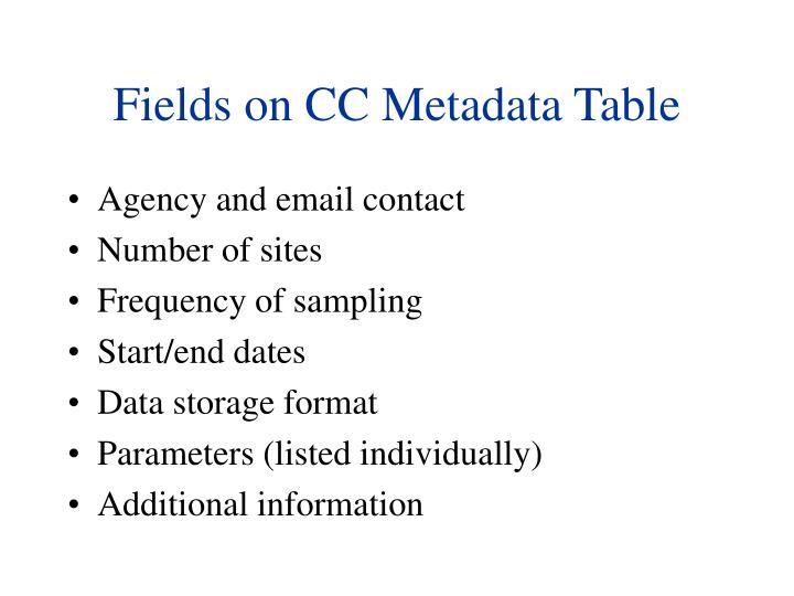 Fields on CC Metadata Table