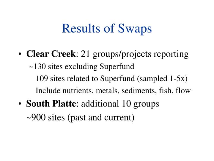 Results of Swaps