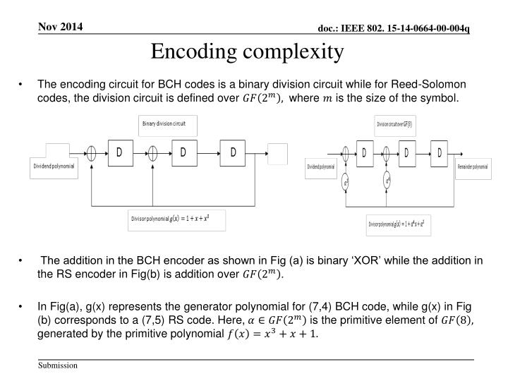 Encoding complexity