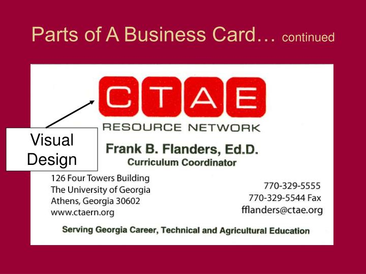 Parts of A Business Card…