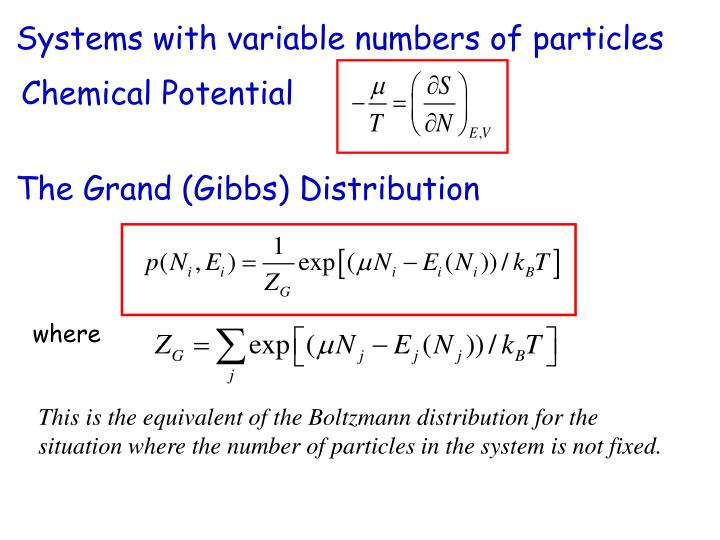 Systems with variable numbers of particles