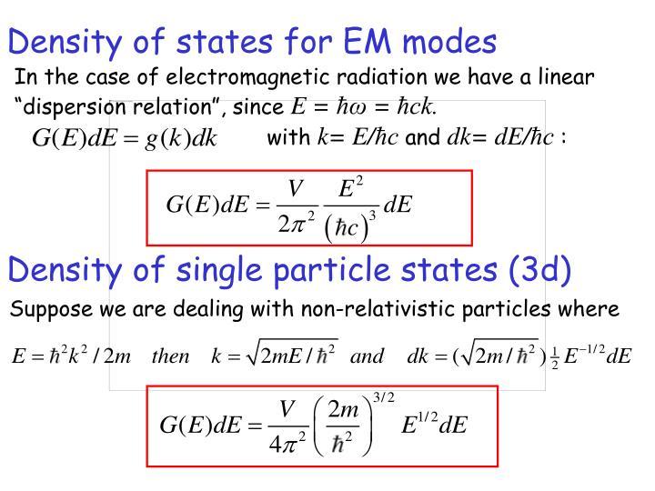 Density of states for EM modes