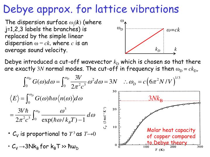 Debye approx. for lattice vibrations