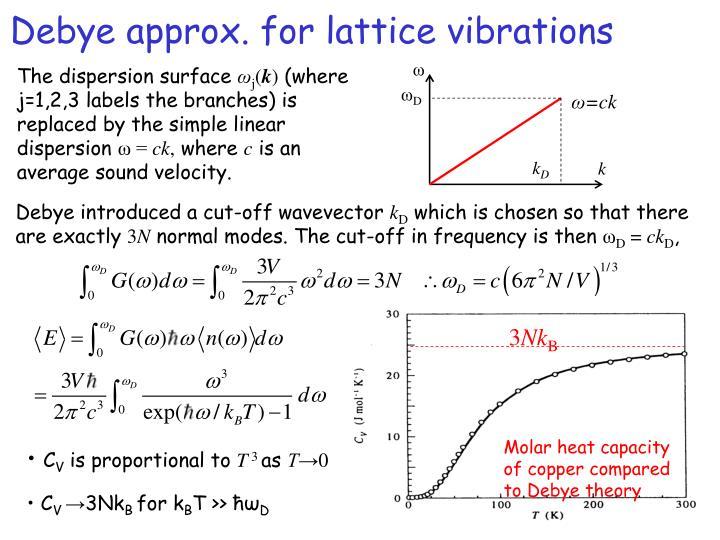 Debye approx. for lattice vibrations