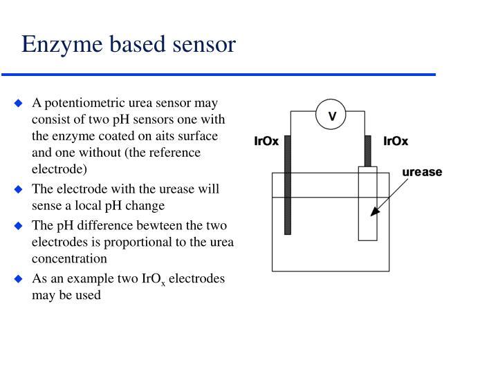 Enzyme based sensor