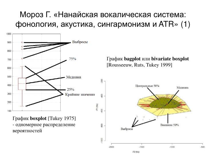 Мороз Г. «Нанайская вокалическая система: фонология, акустика, сингармонизм и