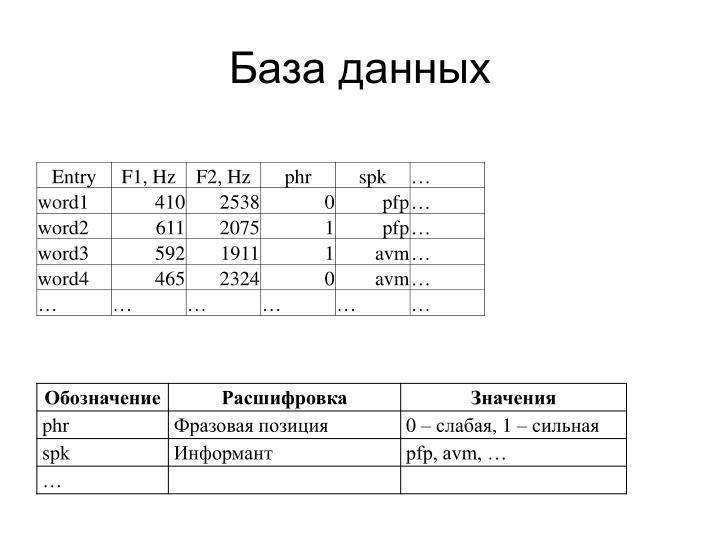 База данных