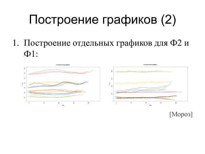 Построение графиков (2)