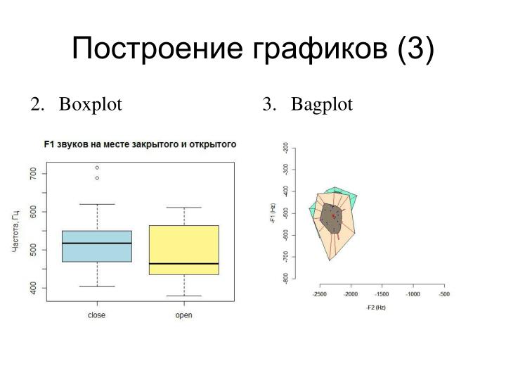 Построение графиков (3)