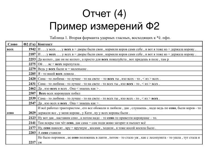 Отчет (4)