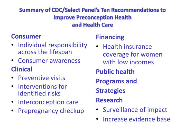 Summary of CDC/Select Panel's Ten Recommendations to Improve Preconception Health