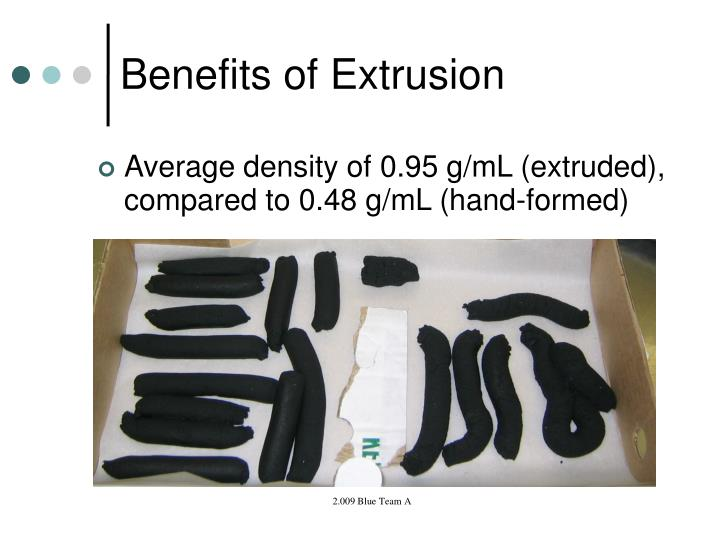 Benefits of Extrusion