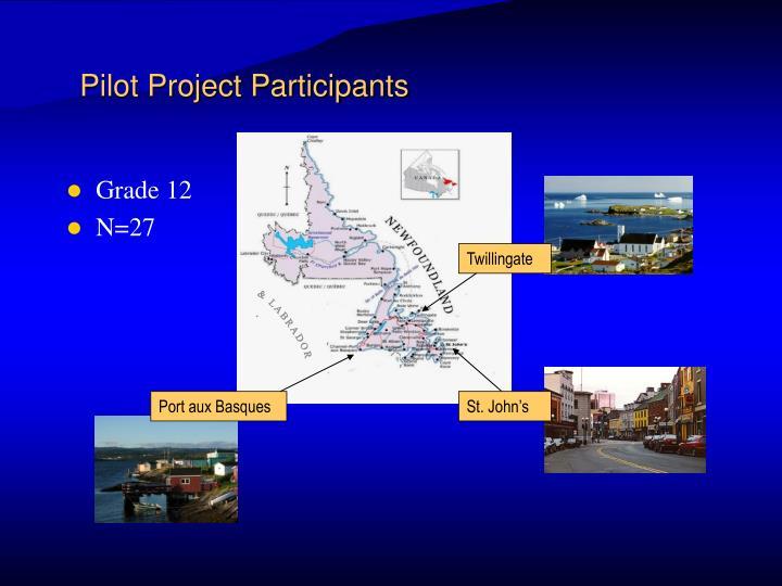 Pilot Project Participants