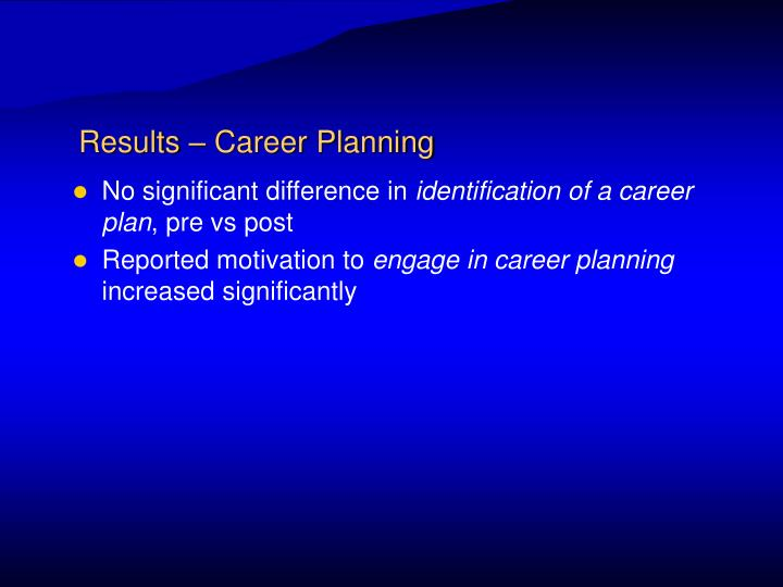 Results – Career Planning
