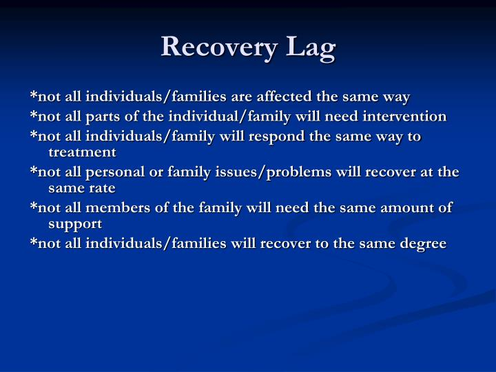 Recovery Lag