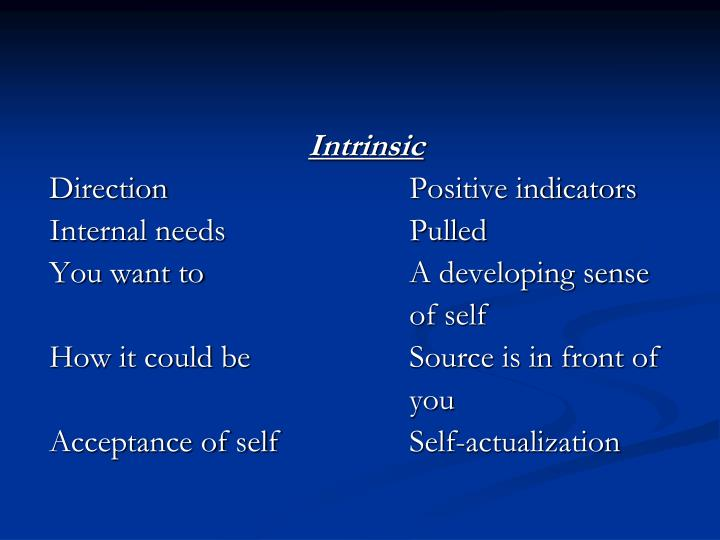 Intrinsic