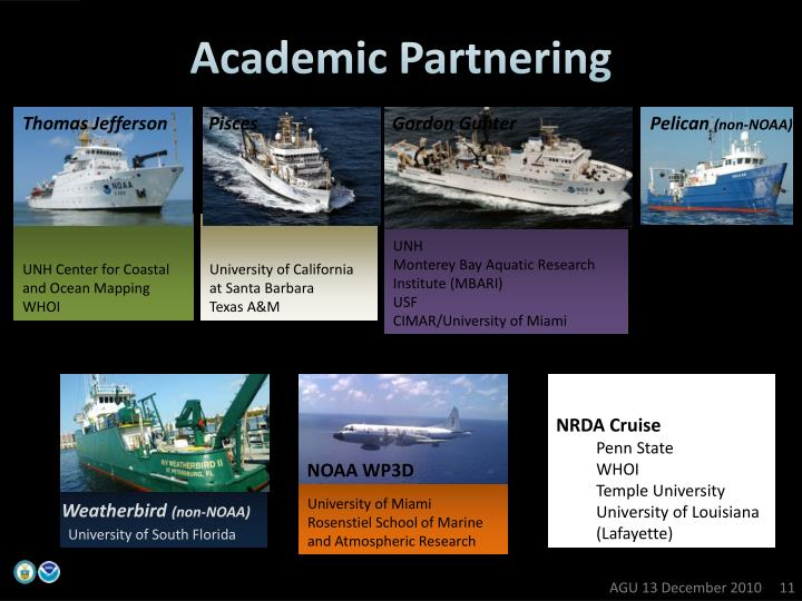 Academic Partnering