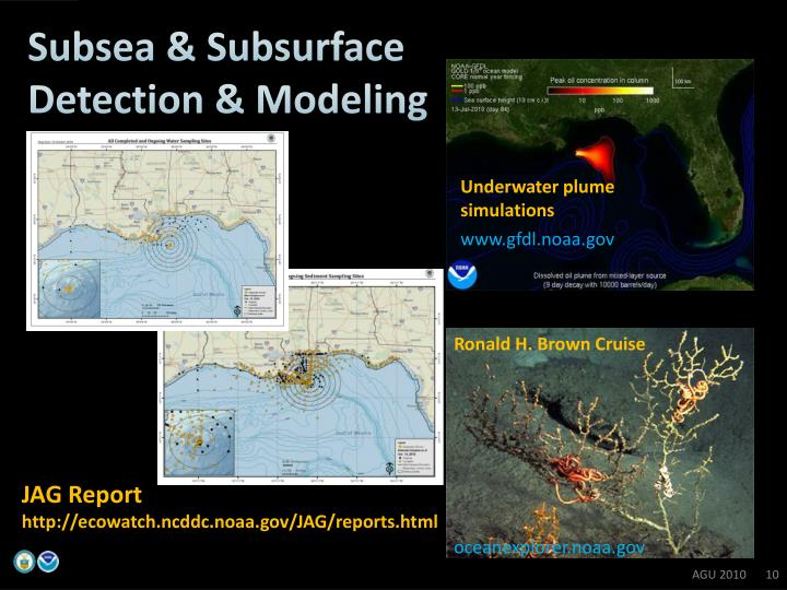 Subsea & Subsurface