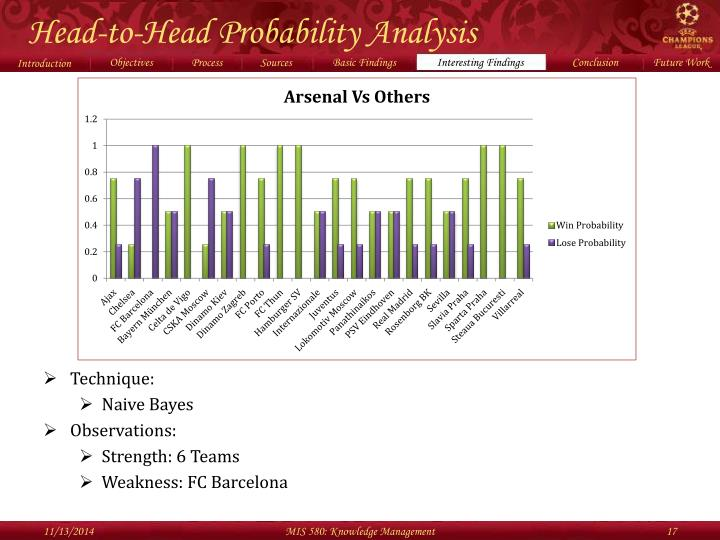 Head-to-Head Probability Analysis