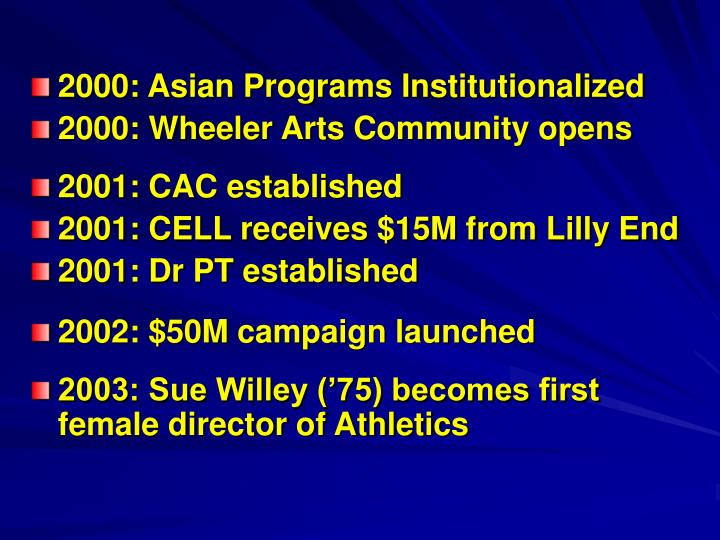2000: Asian Programs Institutionalized