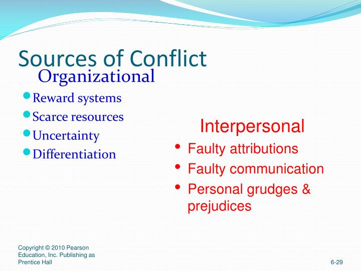 sources of conflict in organizations essay