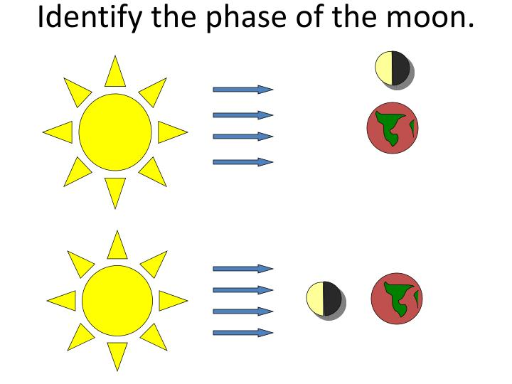 Identify the phase of the moon.