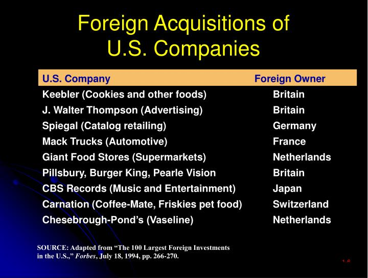 Foreign Acquisitions of