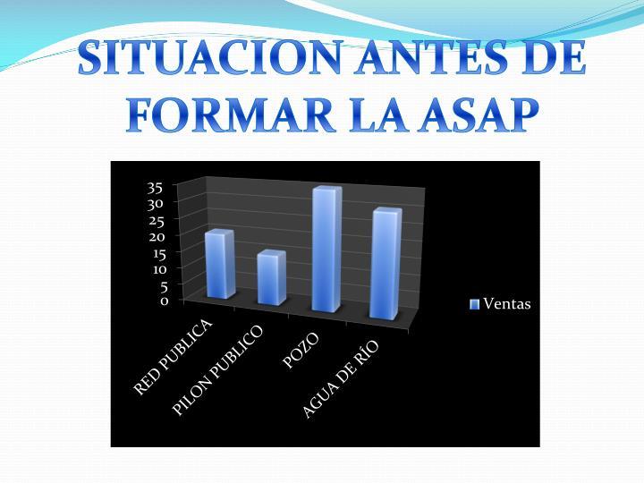 SITUACION ANTES DE FORMAR LA ASAP