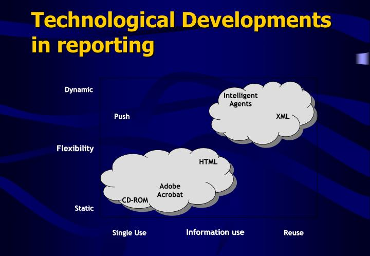 Technological Developments in reporting