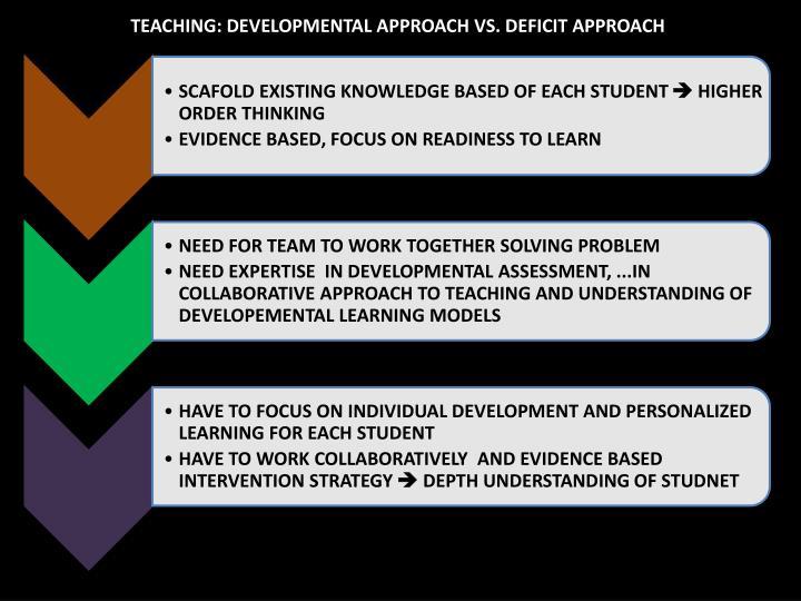 TEACHING: DEVELOPMENTAL APPROACH VS. DEFICIT APPROACH
