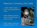 reductions in breeding 2004 2006